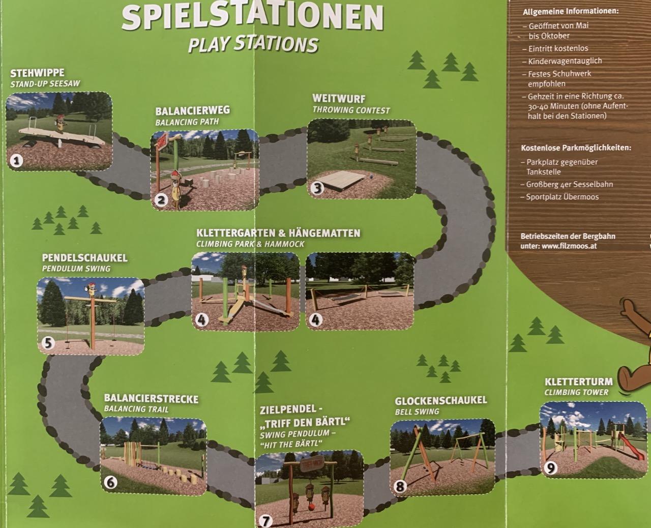 Filzmoos Alpenhof Bärtis Familienwanderweg